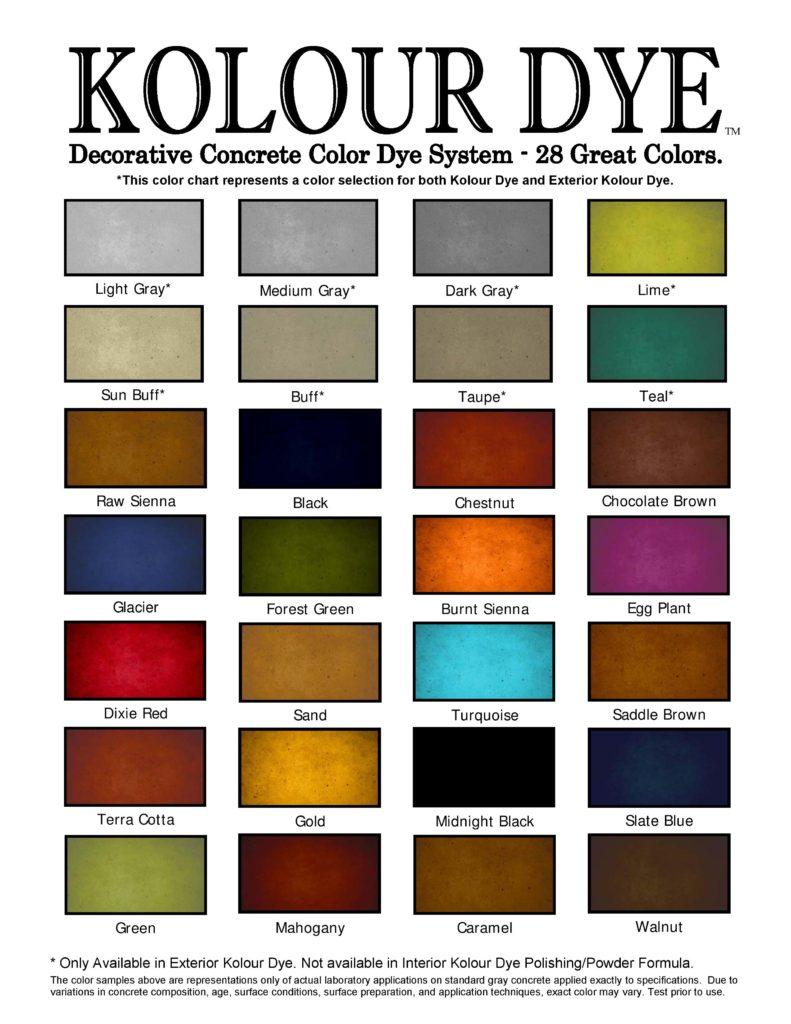 Kolour Dye Chart